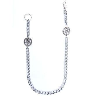 chain Pentagram 1
