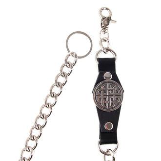 chain Symbol